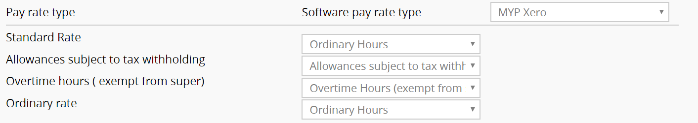 pay-rate
